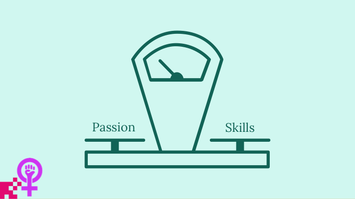 Why passion is important